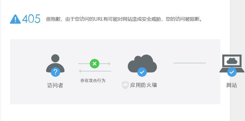 《关于wp_remote_post提交Post请求时服务器返回405错误的坑》